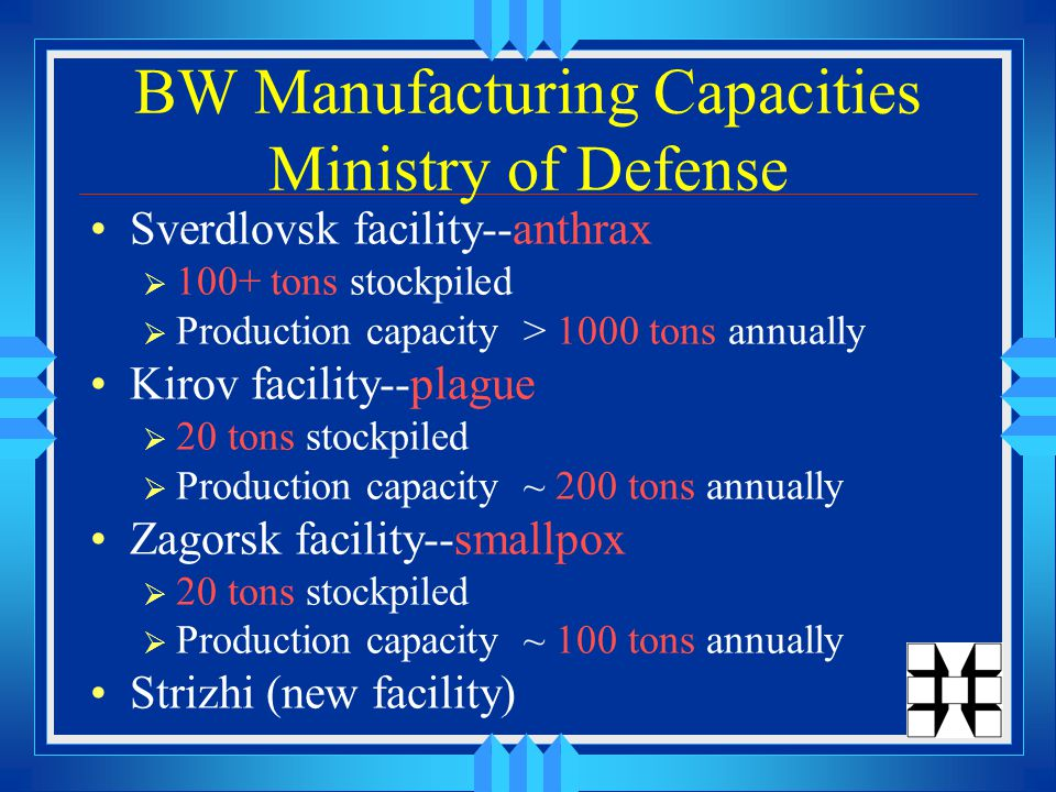 BW Manufacturing Capacities Ministry of Defense Sverdlovsk facility--anthrax  100+ tons stockpiled  Production capacity > 1000 tons annually Kirov facility--plague  20 tons stockpiled  Production capacity ~ 200 tons annually Zagorsk facility--smallpox  20 tons stockpiled  Production capacity ~ 100 tons annually Strizhi (new facility)
