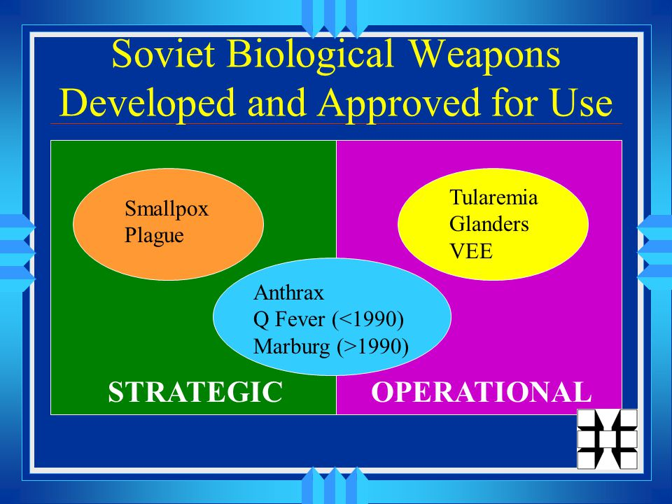 Soviet Biological Weapons Developed and Approved for Use STRATEGICOPERATIONAL Smallpox Plague Tularemia Glanders VEE Anthrax Q Fever (<1990) Marburg (>1990)