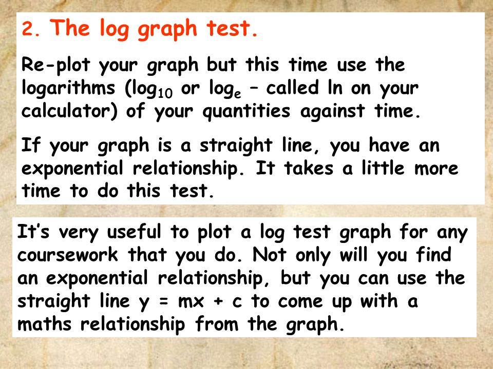 2. The log graph test.