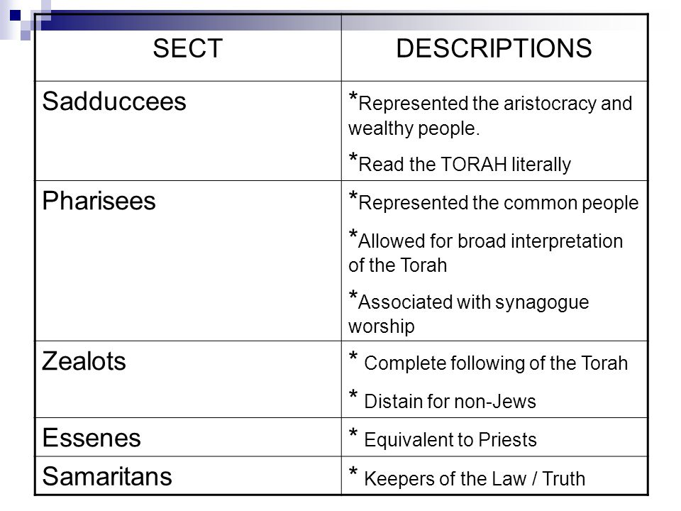SECTDESCRIPTIONS Sadduccees* Represented the aristocracy and wealthy people. * Read the TORAH literally Pharisees* Represented the common people * All