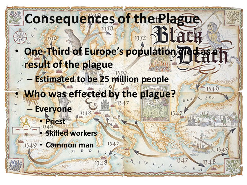 One-Third of Europe's population died as a result of the plague – Estimated to be 25 million people Who was effected by the plague? – Everyone Priest