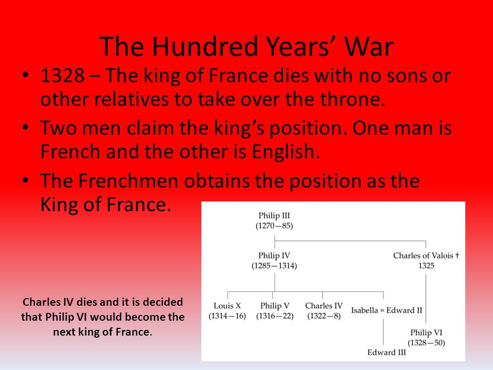 The Hundred Years' War 1328 – The king of France dies with no sons or other relatives to take over the throne.