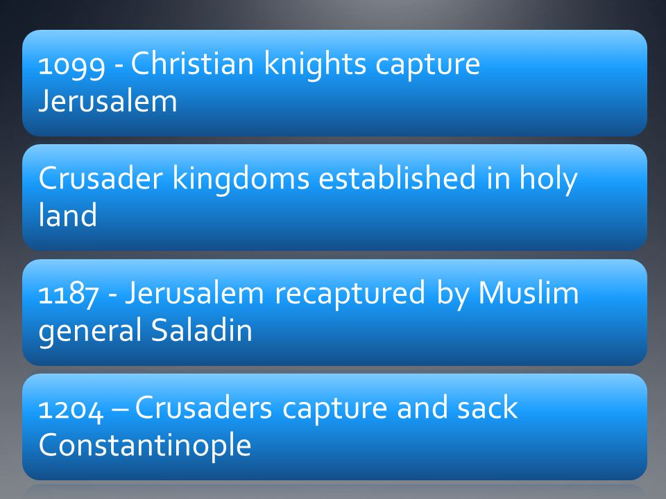 1099 - Christian knights capture Jerusalem Crusader kingdoms established in holy land 1187 - Jerusalem recaptured by Muslim general Saladin 1204 – Crusaders capture and sack Constantinople