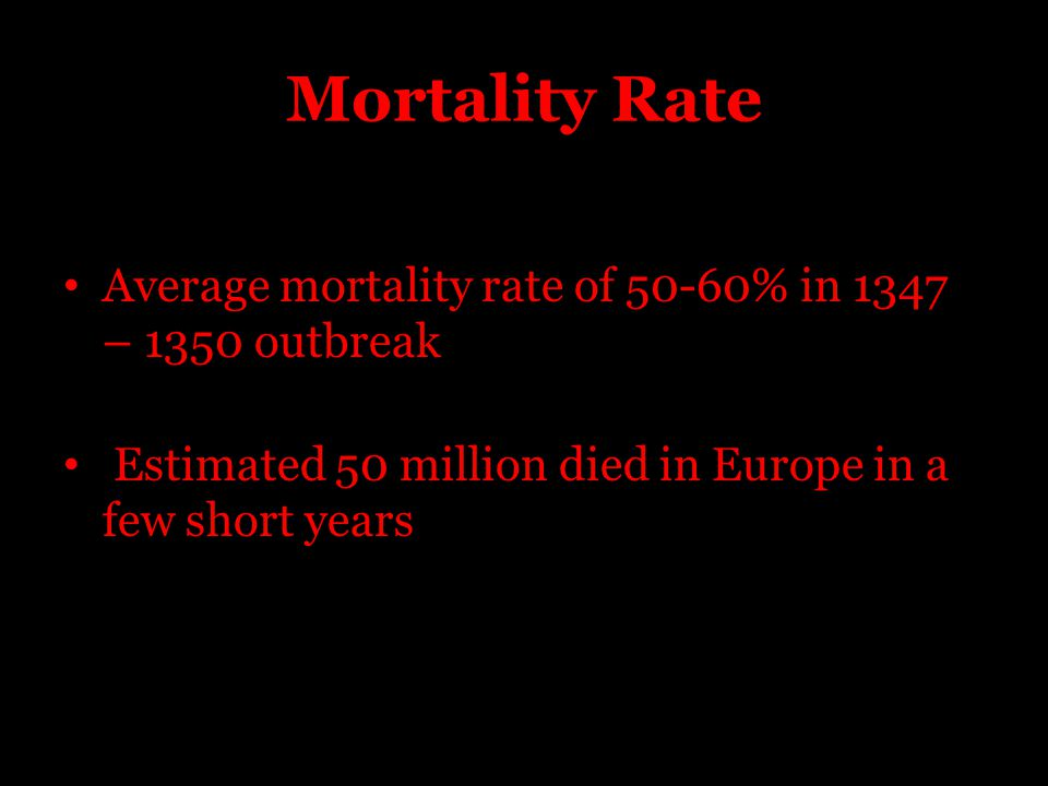 Mortality Rate Average mortality rate of 50-60% in 1347 – 1350 outbreak Estimated 50 million died in Europe in a few short years