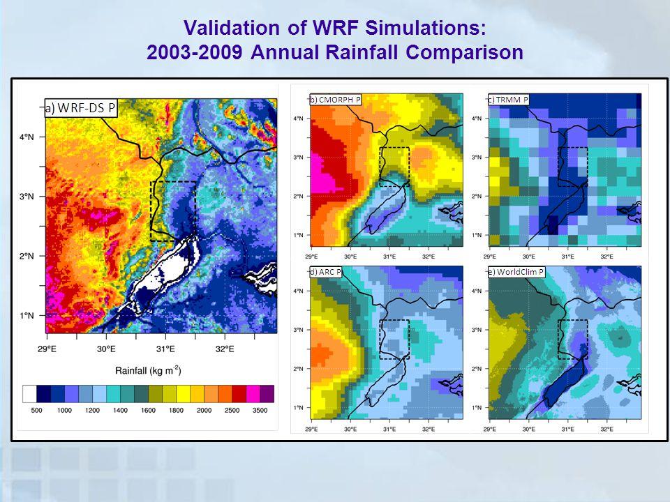 Validation of WRF Simulations: 2003-2009 Annual Rainfall Comparison