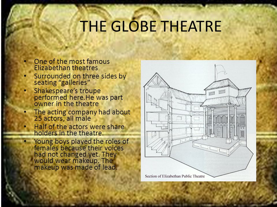 THEATRE 6 days a week (NO Sundays) In the afternoon,(2-5)No lights Changed plays often to keep the people coming They announced what kind of play was
