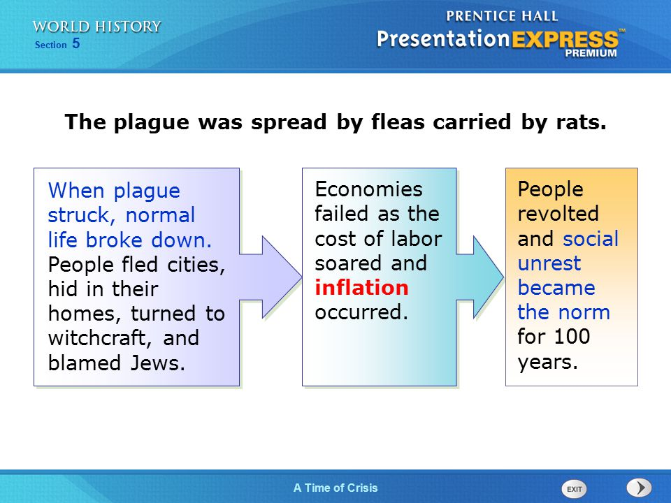Section 5 A Time of Crisis The plague was spread by fleas carried by rats. Economies failed as the cost of labor soared and inflation occurred. People