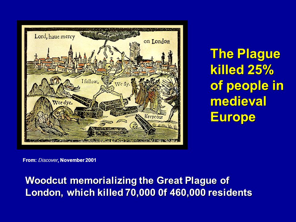 The Plague killed 25% of people in medieval Europe Woodcut memorializing the Great Plague of London, which killed 70,000 0f 460,000 residents From: Discover, November 2001