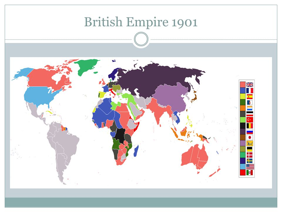 British Empire 1901