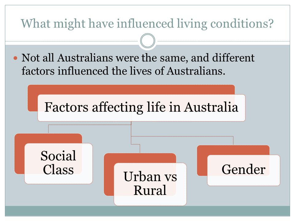What might have influenced living conditions.