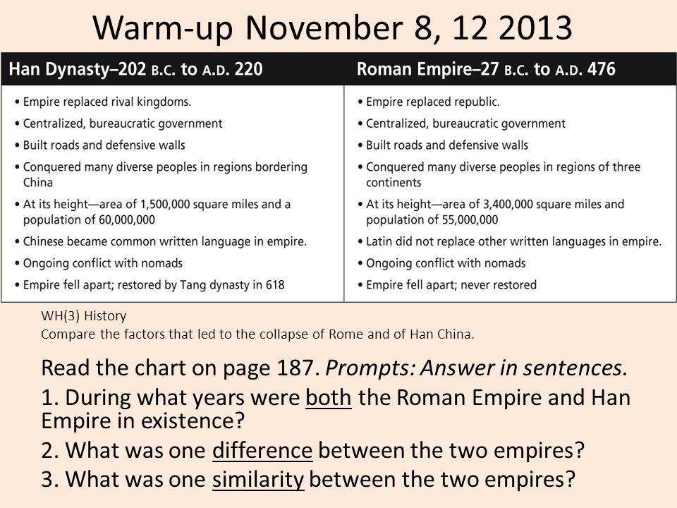 Warm-up November 8, 12 2013 WH(3) History Compare the factors that led to the collapse of Rome and of Han China.