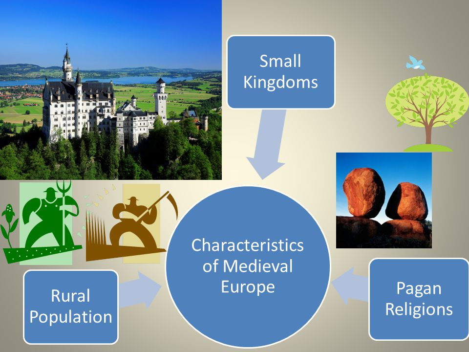Characteristics of Medieval Europe Pagan Religions Small Kingdoms Rural Population