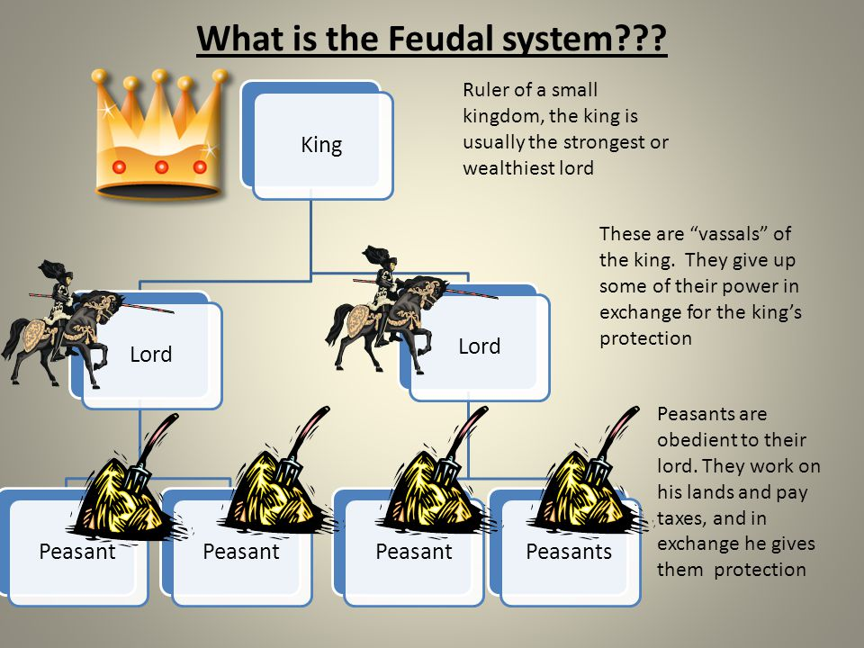What is the Feudal system .