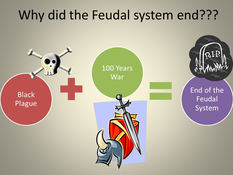 Why did the Feudal system end??? Black Plague 100 Years War End of the Feudal System