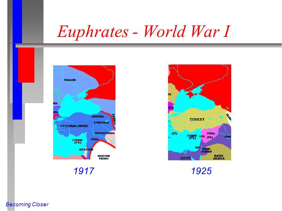 Becoming Closer Euphrates - World War I 19171925