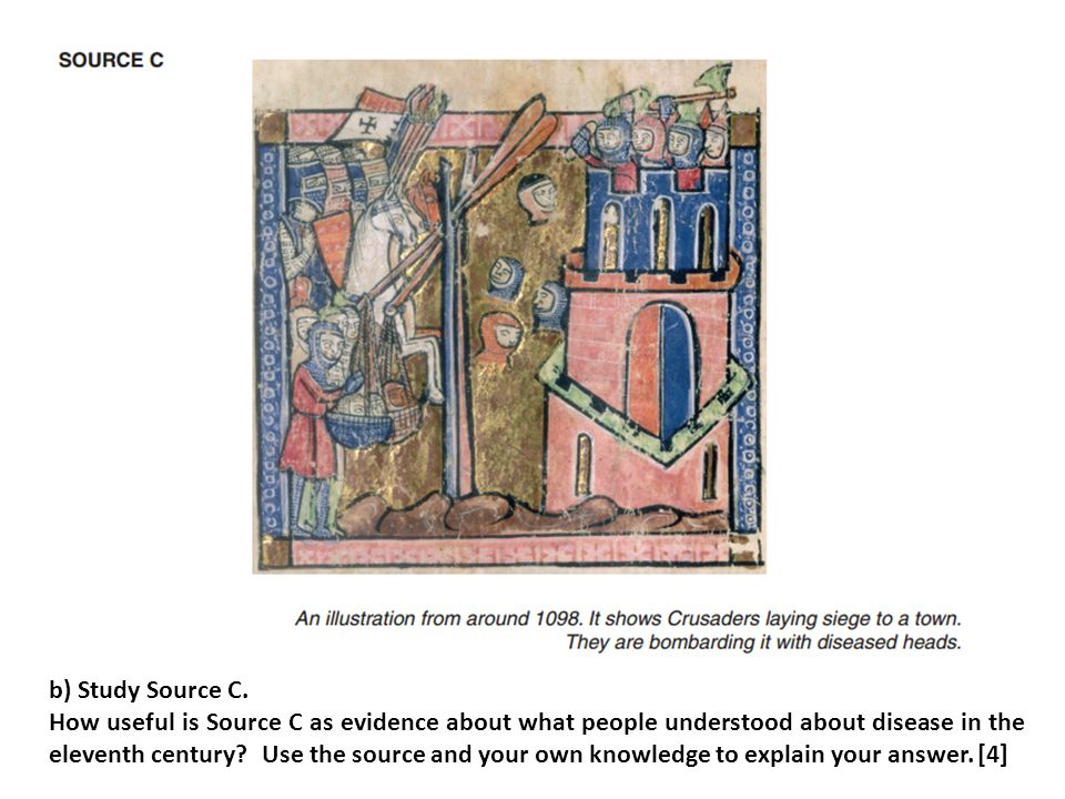 b) Study Source C. How useful is Source C as evidence about what people understood about disease in the eleventh century? Use the source and your own