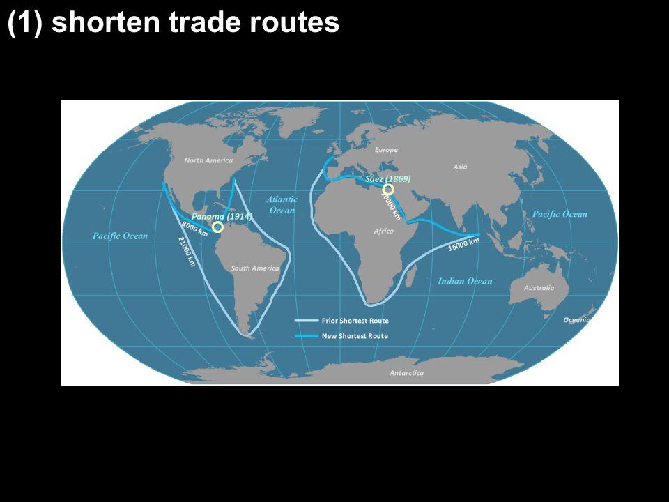 (1) shorten trade routes