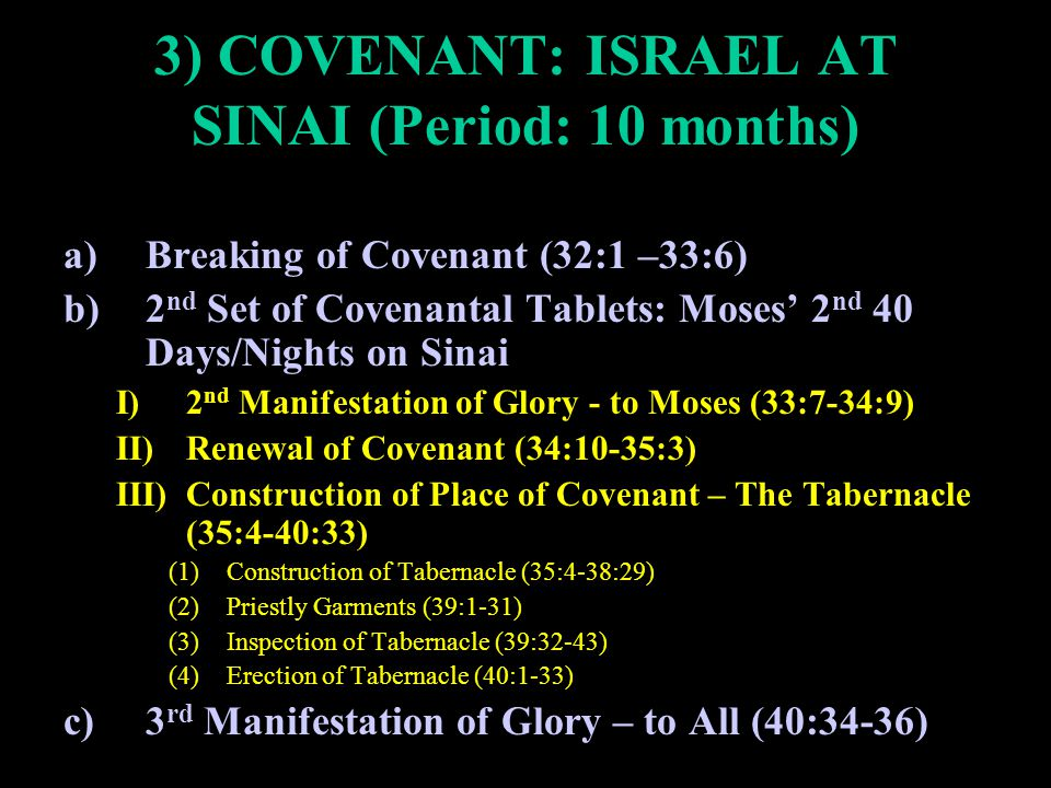 3) COVENANT: ISRAEL AT SINAI (Period: 10 months) a)Breaking of Covenant (32:1 –33:6) b)2 nd Set of Covenantal Tablets: Moses' 2 nd 40 Days/Nights on Sinai I)2 nd Manifestation of Glory - to Moses (33:7-34:9) II)Renewal of Covenant (34:10-35:3) III)Construction of Place of Covenant – The Tabernacle (35:4-40:33) (1)Construction of Tabernacle (35:4-38:29) (2)Priestly Garments (39:1-31) (3)Inspection of Tabernacle (39:32-43) (4)Erection of Tabernacle (40:1-33) c)3 rd Manifestation of Glory – to All (40:34-36)