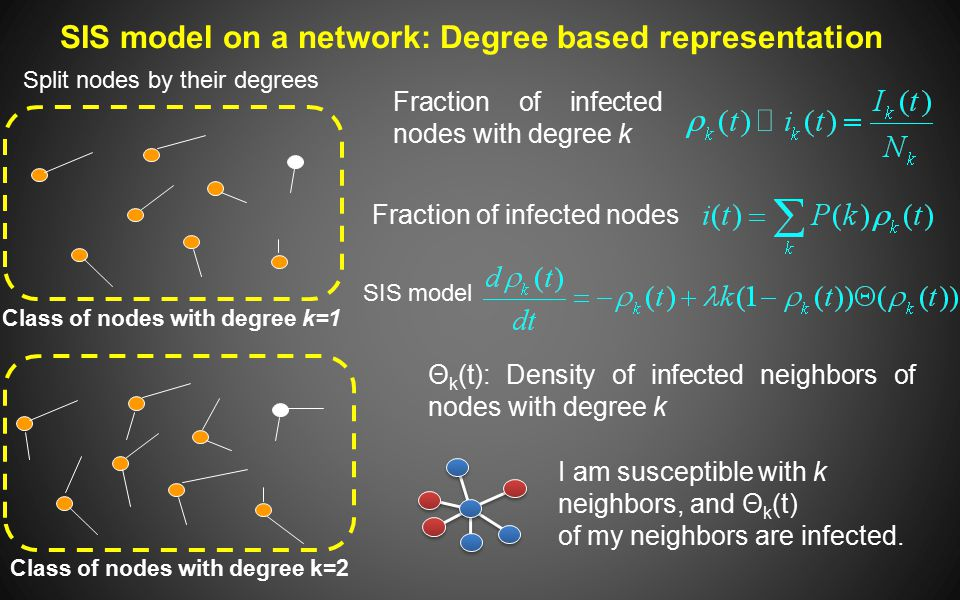 Class of nodes with degree k=1 Class of nodes with degree k=2 SIS model on a network: Degree based representation Split nodes by their degrees SIS model Θ k (t): Density of infected neighbors of nodes with degree k I am susceptible with k neighbors, and Θ k (t) of my neighbors are infected.