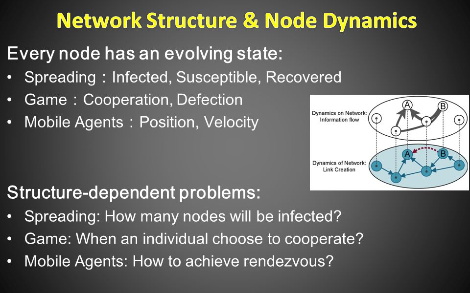 immunize all nodes with degree k>k 0 As the hubs are removed, the term decreases, hence the epidemic threshold will go to higher values Z.
