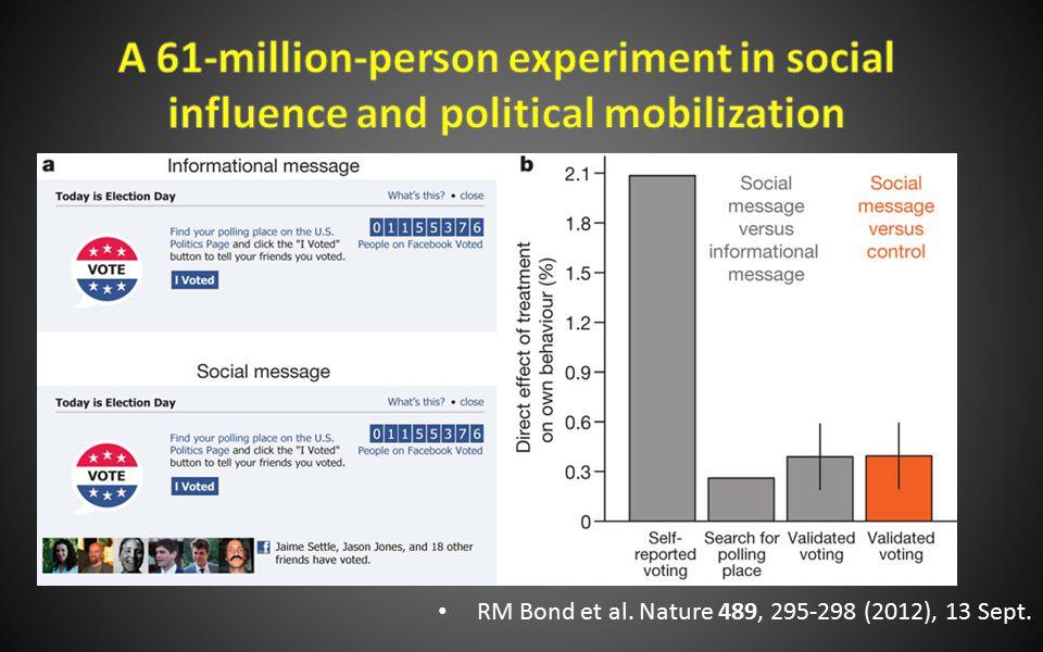 RM Bond et al. Nature 489, 295-298 (2012), 13 Sept.