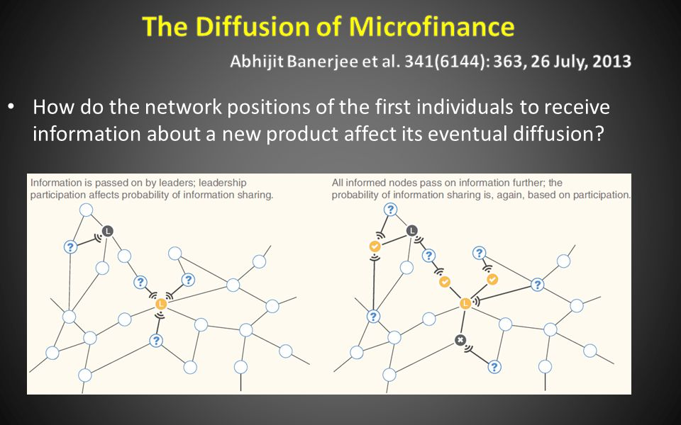 How do the network positions of the first individuals to receive information about a new product affect its eventual diffusion