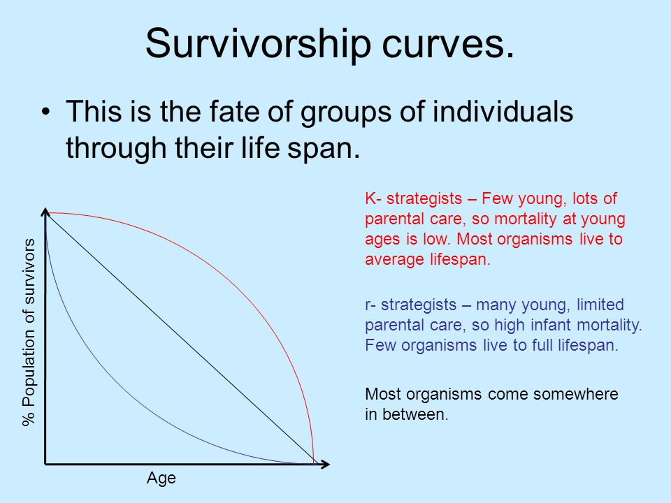 Survivorship curves. This is the fate of groups of individuals through their life span.