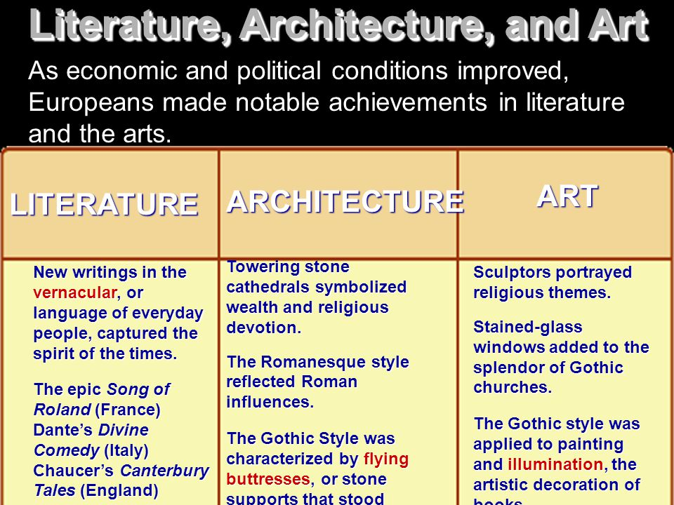 """""""New Learning"""" and Medieval Thought An explosion of knowledge reached Europe in the High Middle Ages. Many of the new ideas were based on logic and re"""