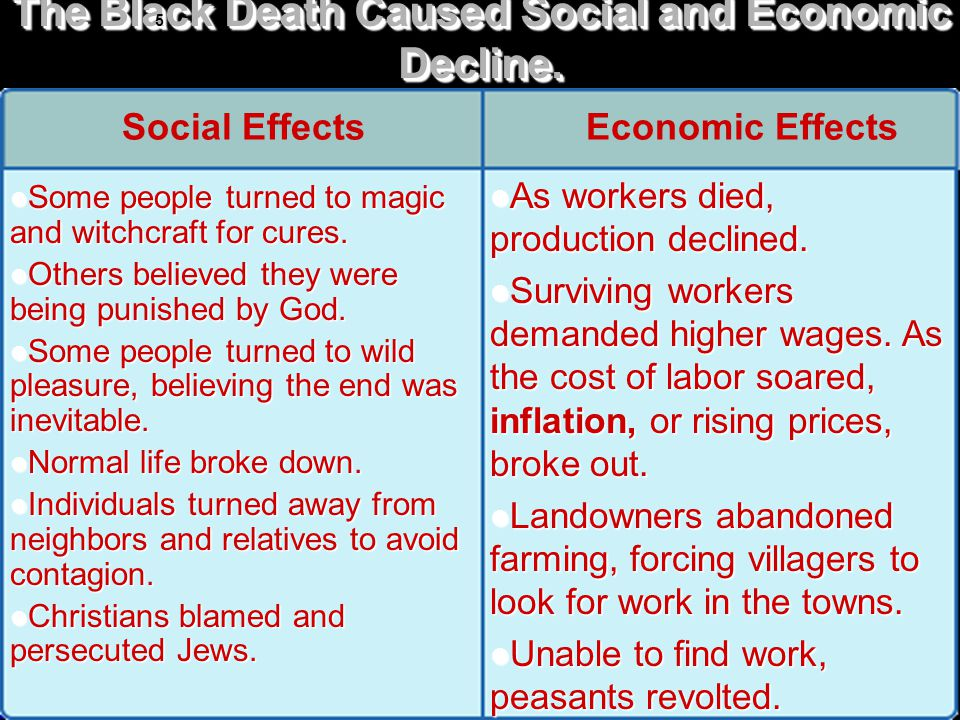 Changed Life in Europe Killed 1/3 of the population Killed 1/3 of the population Forced farmers to diversify their crops Forced farmers to diversify t