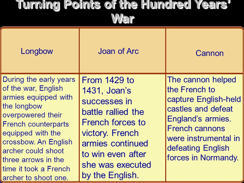 Military Characteristics The War was a series of short raids and expeditions punctuated by a few major battles, marked off by truces or ineffective tr
