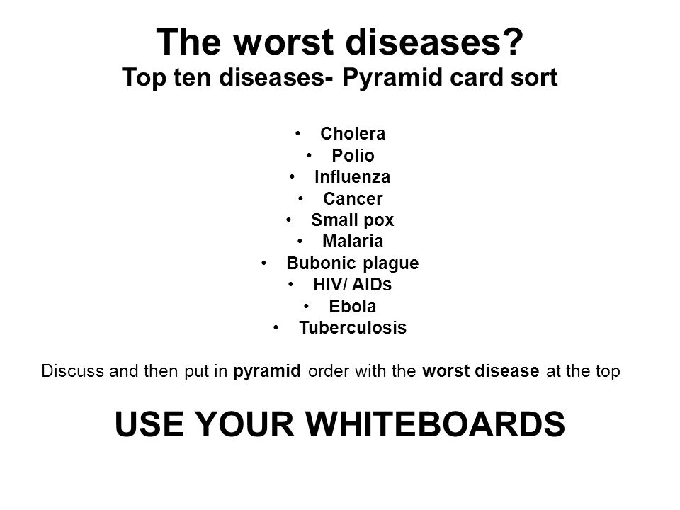 The worst diseases? Top ten diseases- Pyramid card sort Cholera Polio Influenza Cancer Small pox Malaria Bubonic plague HIV/ AIDs Ebola Tuberculosis D
