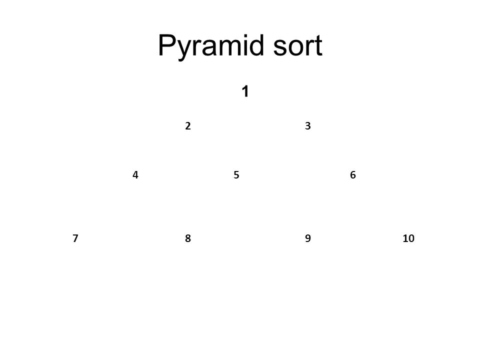 Pyramid sort 1 3 9 2 564 1087