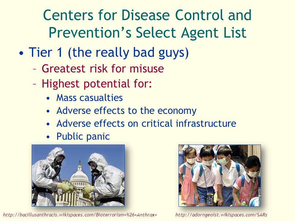Tier 1 Viruses Like all viruses, smallpox and the hemorrhagic fever viruses are obligate intracellular parasites.