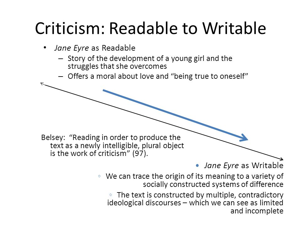 Criticism: Readable to Writable Jane Eyre as Readable – Story of the development of a young girl and the struggles that she overcomes – Offers a moral about love and being true to oneself Jane Eyre as Writable ◦ We can trace the origin of its meaning to a variety of socially constructed systems of difference ◦ The text is constructed by multiple, contradictory ideological discourses – which we can see as limited and incomplete Belsey: Reading in order to produce the text as a newly intelligible, plural object is the work of criticism (97).
