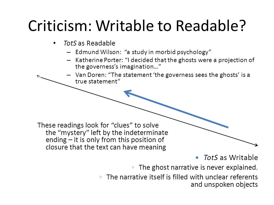 Criticism: Writable to Readable.