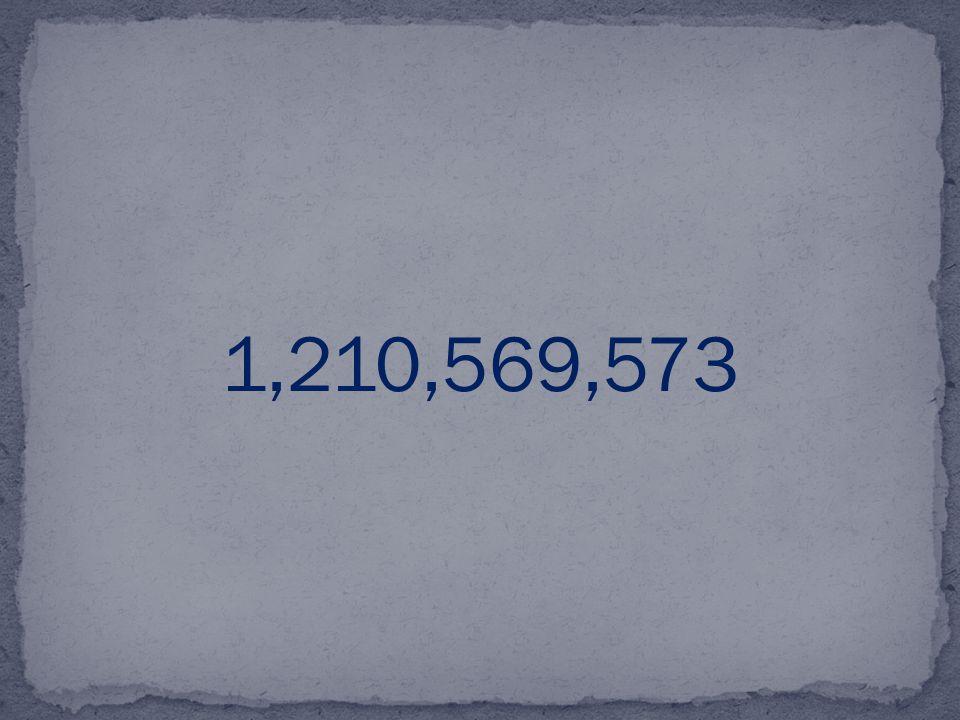 1,210,569,573