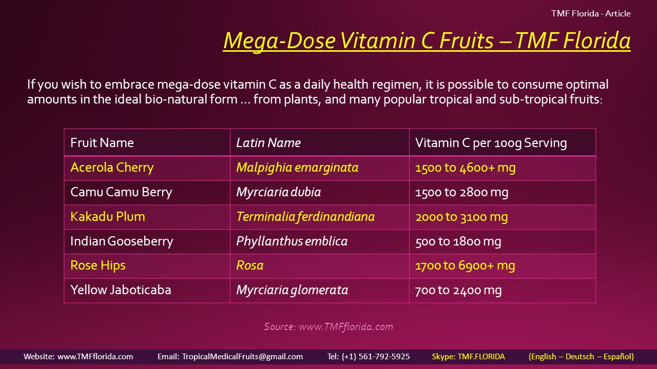 Mega-Dose Vitamin C Fruits – TMF Florida TMF Florida - Article If you wish to embrace mega-dose vitamin C as a daily health regimen, it is possible to consume optimal amounts in the ideal bio-natural form...
