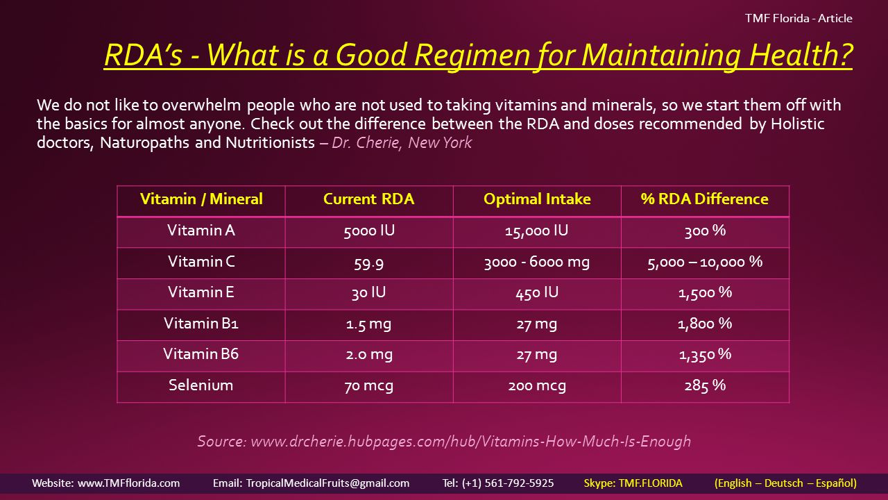 RDA's - What is a Good Regimen for Maintaining Health.