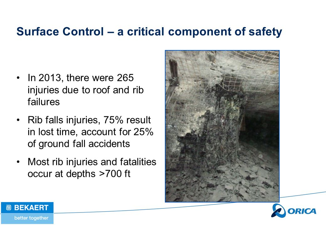 Hollow Injectable Cablebolts Surface Control – a critical component of safety In 2013, there were 265 injuries due to roof and rib failures Rib falls