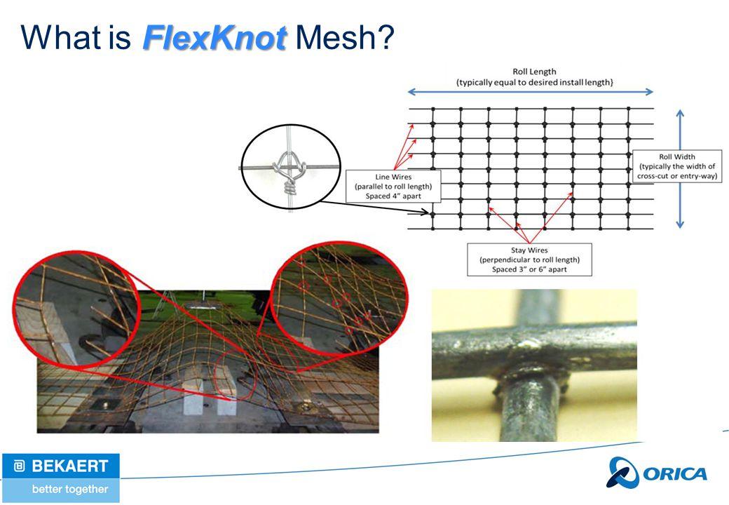FlexKnot What is FlexKnot Mesh