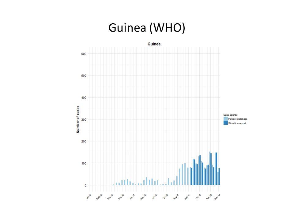 Guinea (WHO)