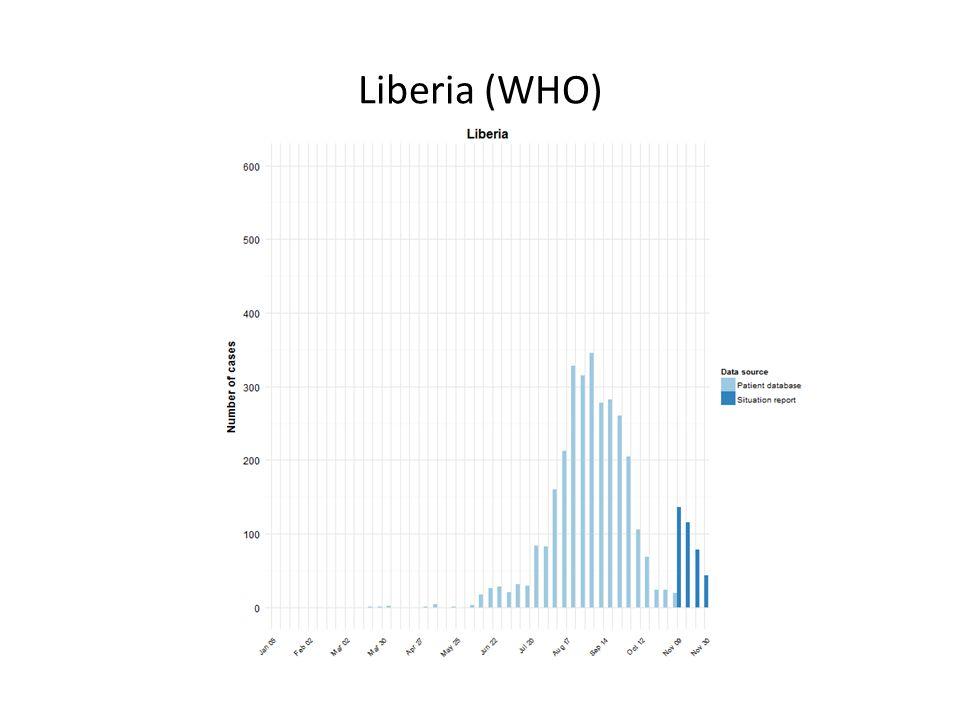 Liberia (WHO)