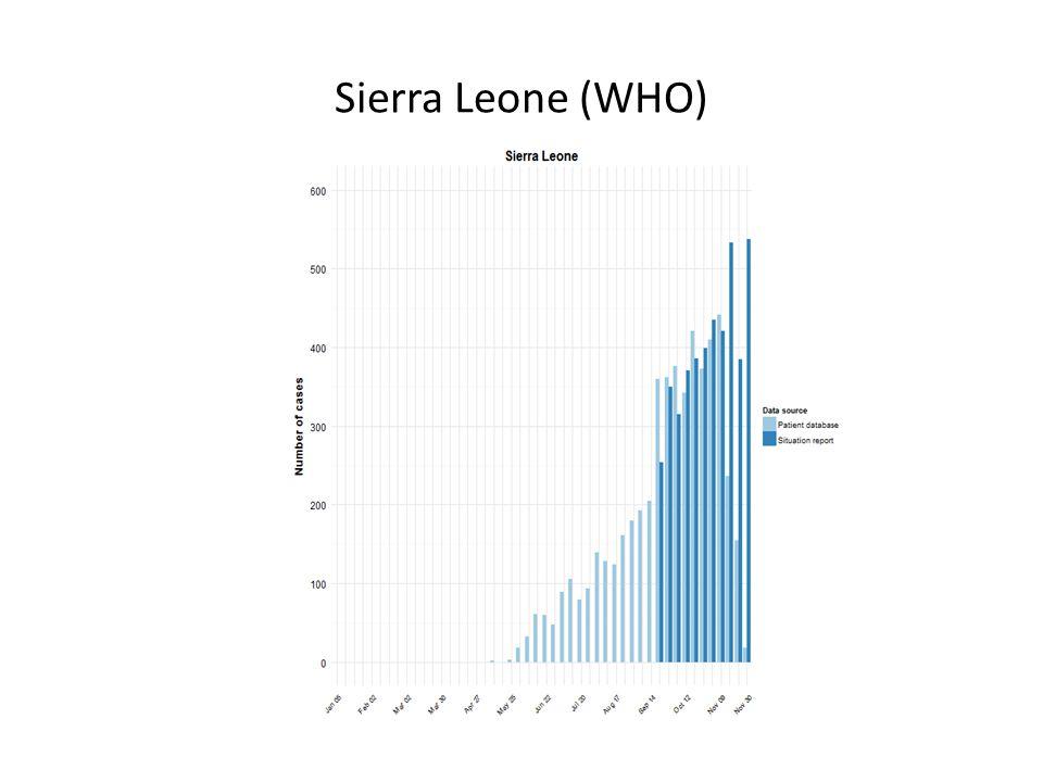 Sierra Leone (WHO)