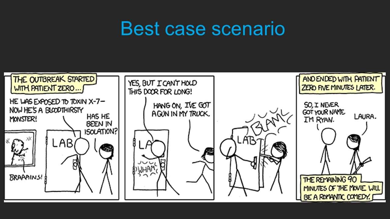 Best case scenario