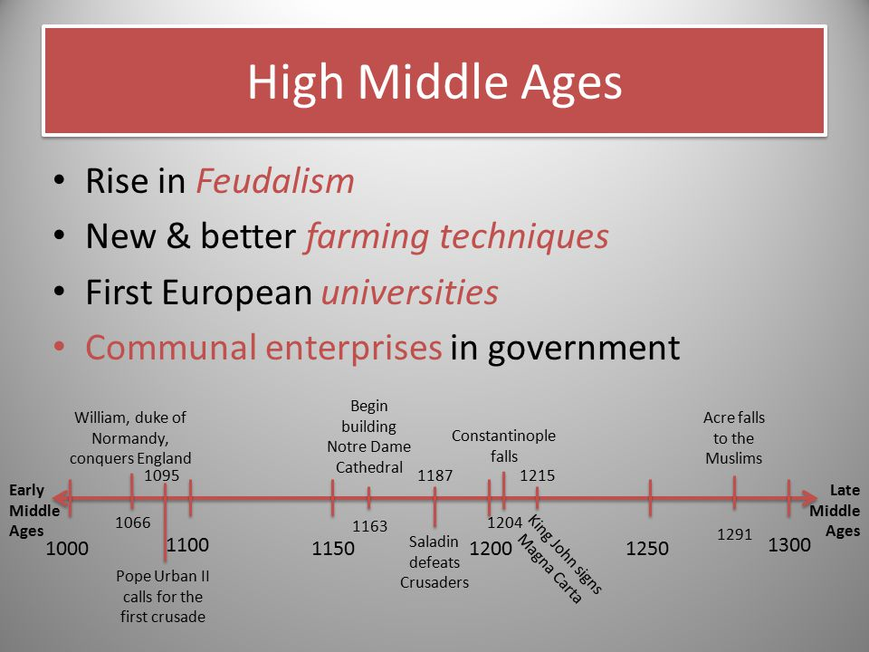 Rise in Feudalism New & better farming techniques First European universities Communal enterprises in government High Middle Ages William, duke of Nor