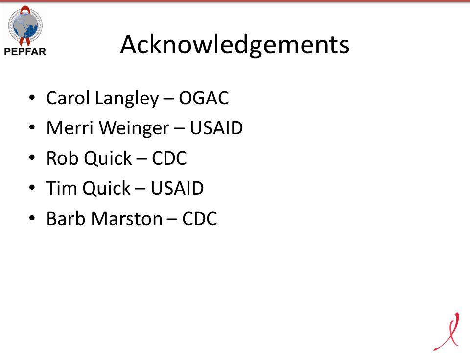 Acknowledgements Carol Langley – OGAC Merri Weinger – USAID Rob Quick – CDC Tim Quick – USAID Barb Marston – CDC