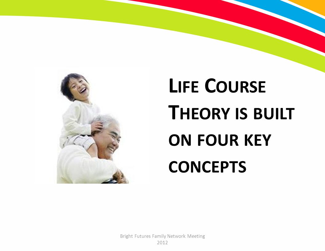 Bright Futures Family Network Meeting 2012 L IFE C OURSE T HEORY IS BUILT ON FOUR KEY CONCEPTS
