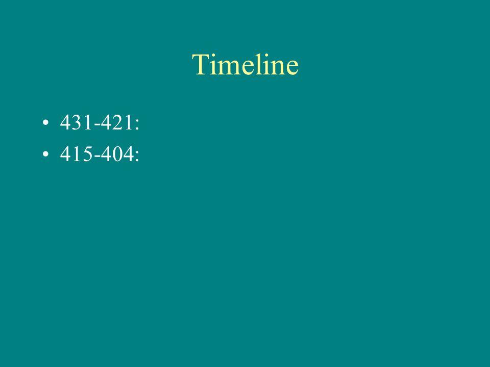 Timeline 431-421: 415-404: