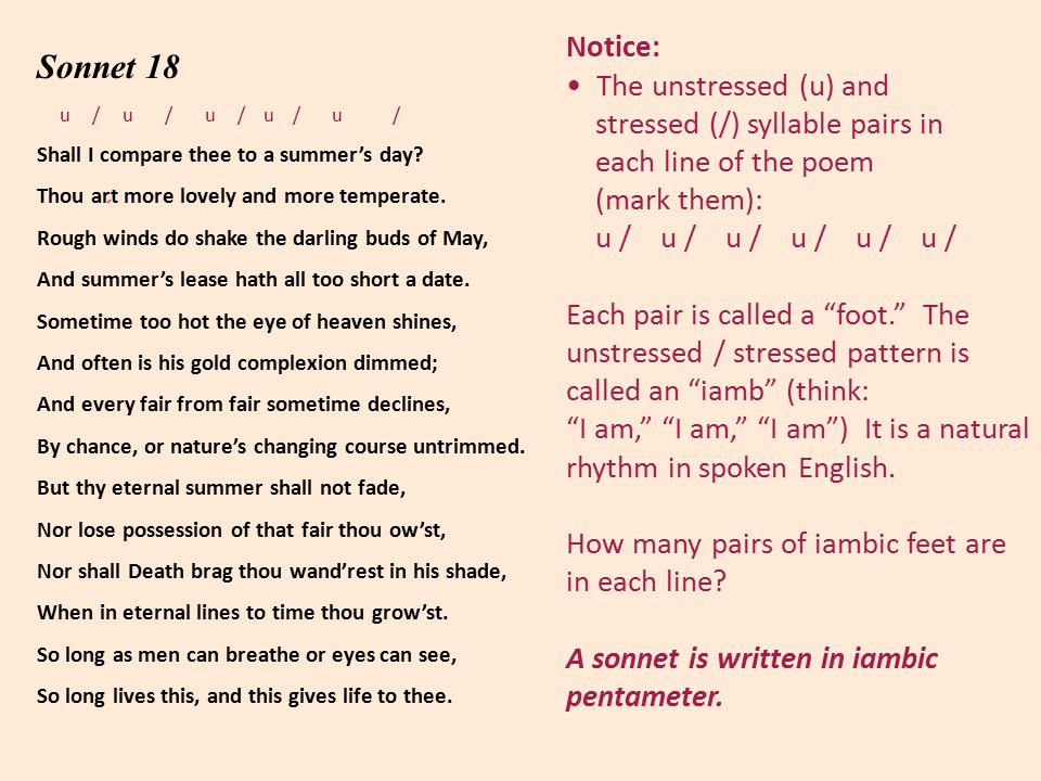 Notice: The unstressed (u) and stressed (/) syllable pairs in each line of the poem (mark them): u / u / u / u / u / u / Each pair is called a foot. The unstressed / stressed pattern is called an iamb (think: I am, I am, I am ) It is a natural rhythm in spoken English.