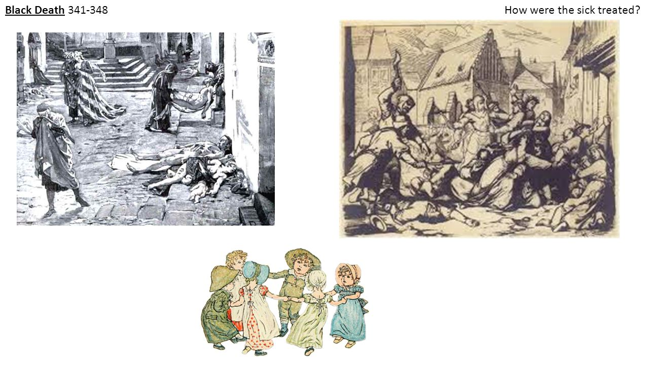 Black Death 341-348How were the sick treated?